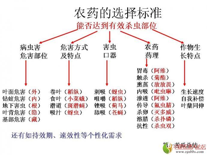 电路 电路图 电子 设计 素材 原理图 690_518
